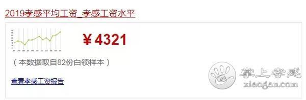2019孝感人平均工资4321元!孝感人到湖北各地买房要花多长时间![图1]