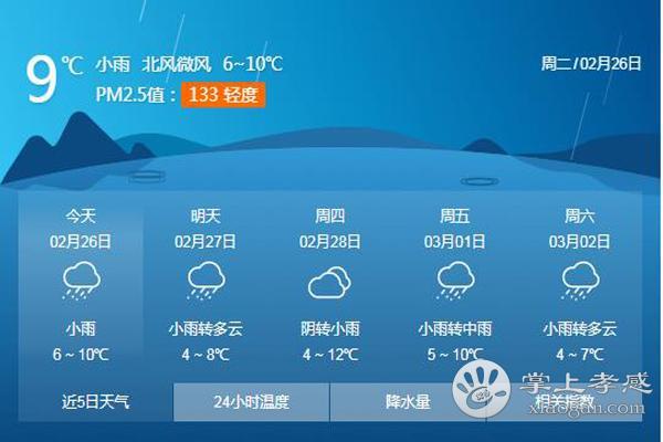 2月底至3月上旬孝感依然多雨 降水天数可达9天[图2]