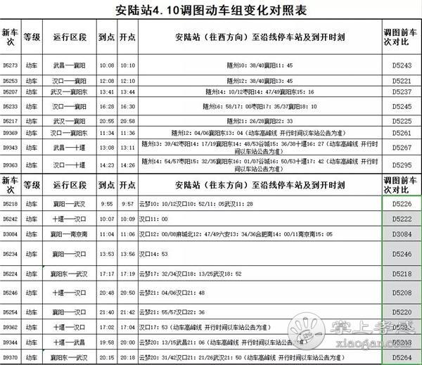 4月10日起,安陆火车站这些列车编号、车次、时间有变化![图2]