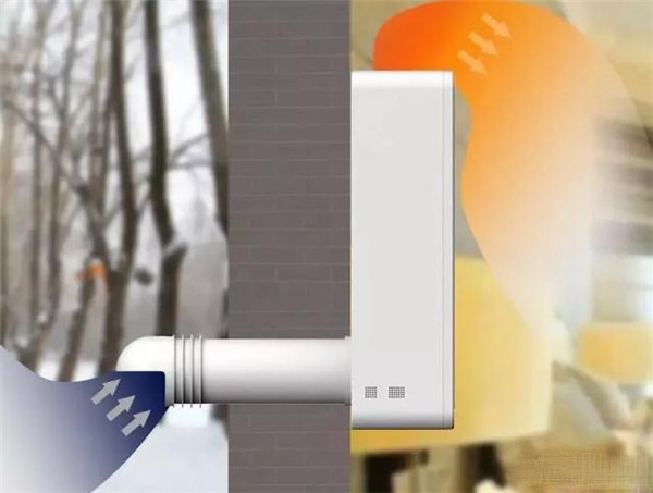 孝感装修要不要安装新风系统?新风系统有什么好处?