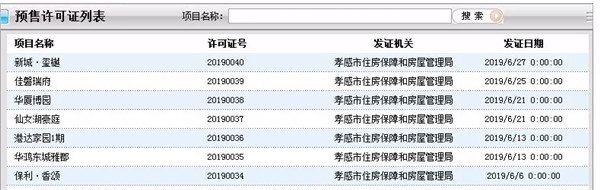 6月孝感有7个楼盘获批预售证!561套房源入市!