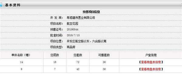 孝感航空花园9号、14号楼获批预售许可证:可入手房源72套!