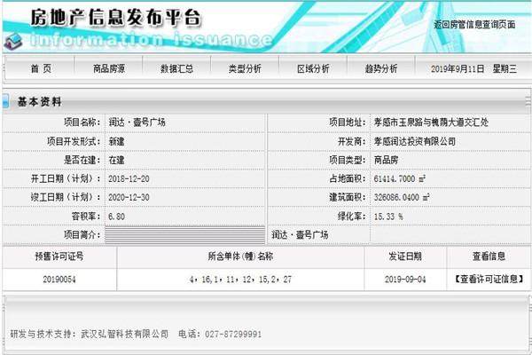 孝感润达壹号广场1#、2#、4#、11#、12#、15#、16#、27#预售许可证获批,可入手1701套房源!