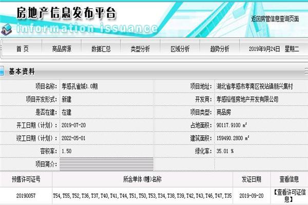孝感孔雀城T34-T44,T46,T47,T50-T55预售许可证获批,可入手90套房源!