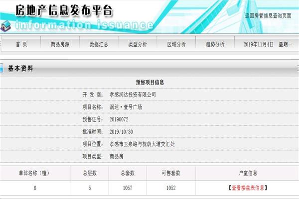 孝感润达壹号广场6#预售许可证获批,可入手1052套房源!
