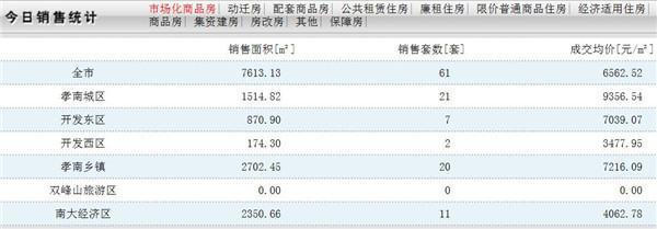 全洲国际111.87平精装房 三室两厅两卫 2000元/月