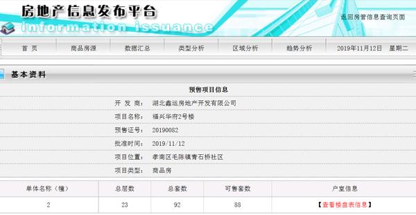 福兴华府2#预售许可证获批,可入手88套房源!