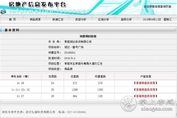 孝感润达壹号广场1#、2#、4#、11#、12#、15#、16#、27#预售许可证获批,可入手1701套房源![图2]