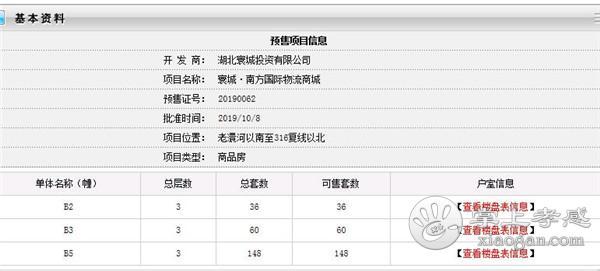 孝感寰城·南方国际物流商城B2、B3、B5栋预售许可证获批,可入手244套房源![图1]