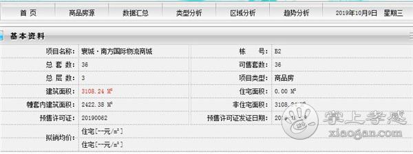 孝感寰城·南方国际物流商城B2、B3、B5栋预售许可证获批,可入手244套房源![图2]