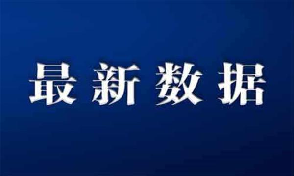 2月22日湖北省疫情速报:湖北新增确诊病例630例,病亡96例,出院1742例,其中孝感市新增确诊14例!