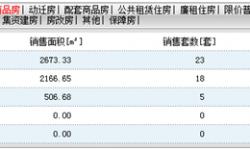 2020年7月12日孝感房产网签23套,成交均价5887元/㎡!