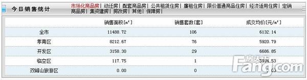 毛陈丰源公寓2015年底精装房,117.8平29.8万元售