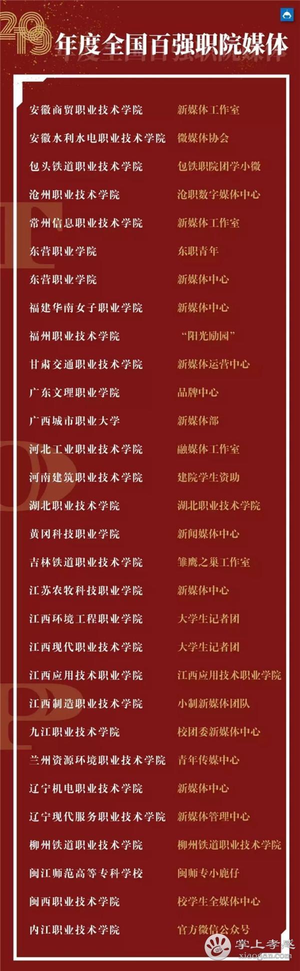 2019年度全国百强校媒揭晓,湖北职业技术学院入选![图2]