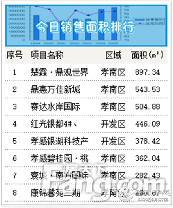 2020年9月14日甘肃11选5基本走势图房产网签68套,成交均价6202元/㎡![图3]
